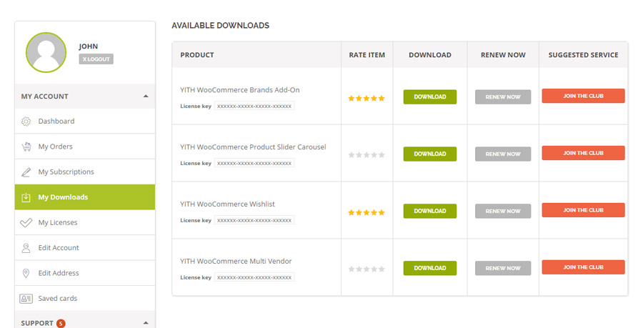 How to install the premium version of a plugin and activate